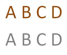 Corten staal letter A